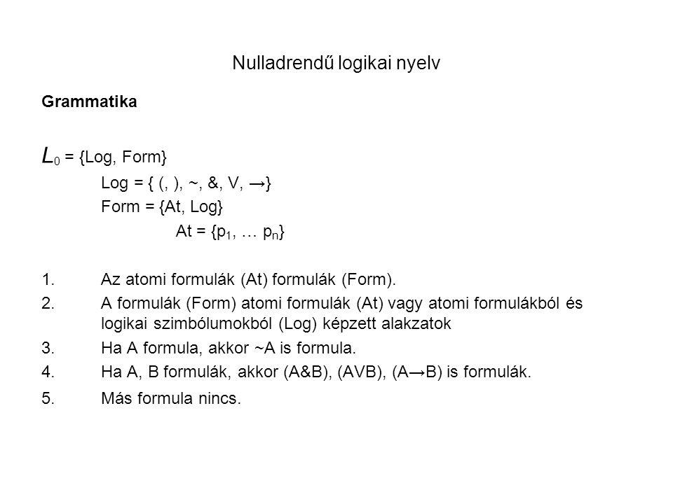 Nulladrendű logikai nyelv Grammatika L 0 = {Log, Form} Log = { (, ), ~, &, V, →} Form = {At, Log} At = {p 1, … p n } 1.Az atomi formulák (At) formulák