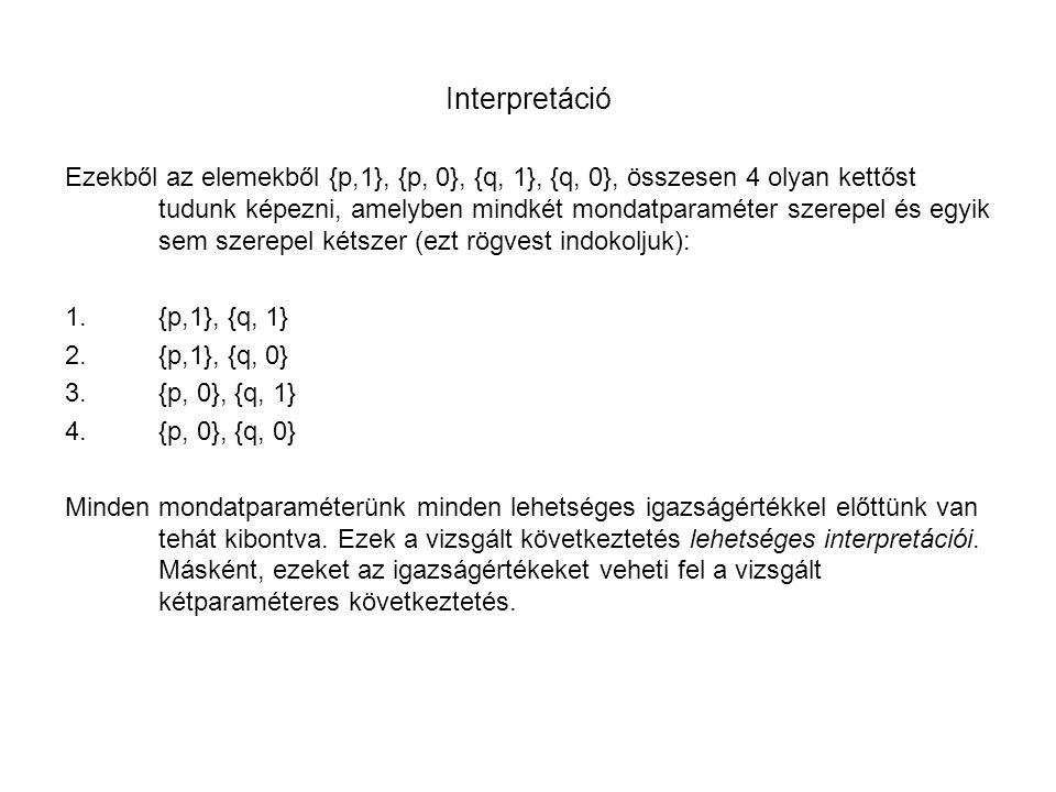 Interpretáció Ezekből az elemekből {p,1}, {p, 0}, {q, 1}, {q, 0}, összesen 4 olyan kettőst tudunk képezni, amelyben mindkét mondatparaméter szerepel é