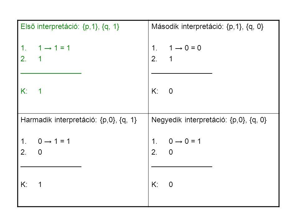 Első interpretáció: {p,1}, {q, 1} 1.1 → 1 = 1 2.1 _______________ K:1 Második interpretáció: {p,1}, {q, 0} 1.1 → 0 = 0 2.1 _______________ K:0 Harmadi