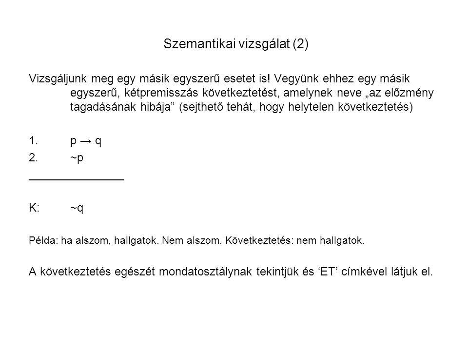 Szemantikai vizsgálat (2) Vizsgáljunk meg egy másik egyszerű esetet is! Vegyünk ehhez egy másik egyszerű, kétpremisszás következtetést, amelynek neve