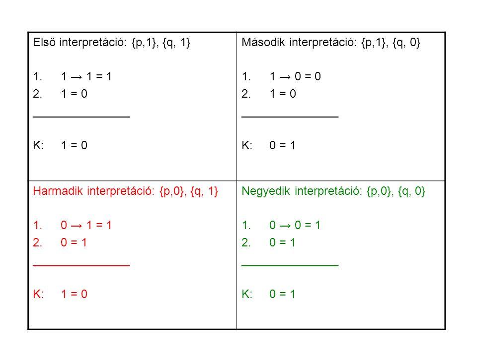 Első interpretáció: {p,1}, {q, 1} 1.1 → 1 = 1 2.1 = 0 _______________ K:1 = 0 Második interpretáció: {p,1}, {q, 0} 1.1 → 0 = 0 2.1 = 0 _______________