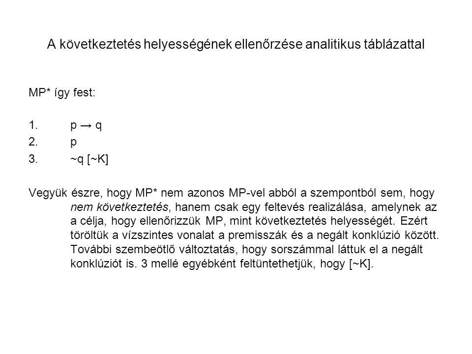 A következtetés helyességének ellenőrzése analitikus táblázattal MP* így fest: 1.p → q 2.p 3.~q [~K] Vegyük észre, hogy MP* nem azonos MP-vel abból a