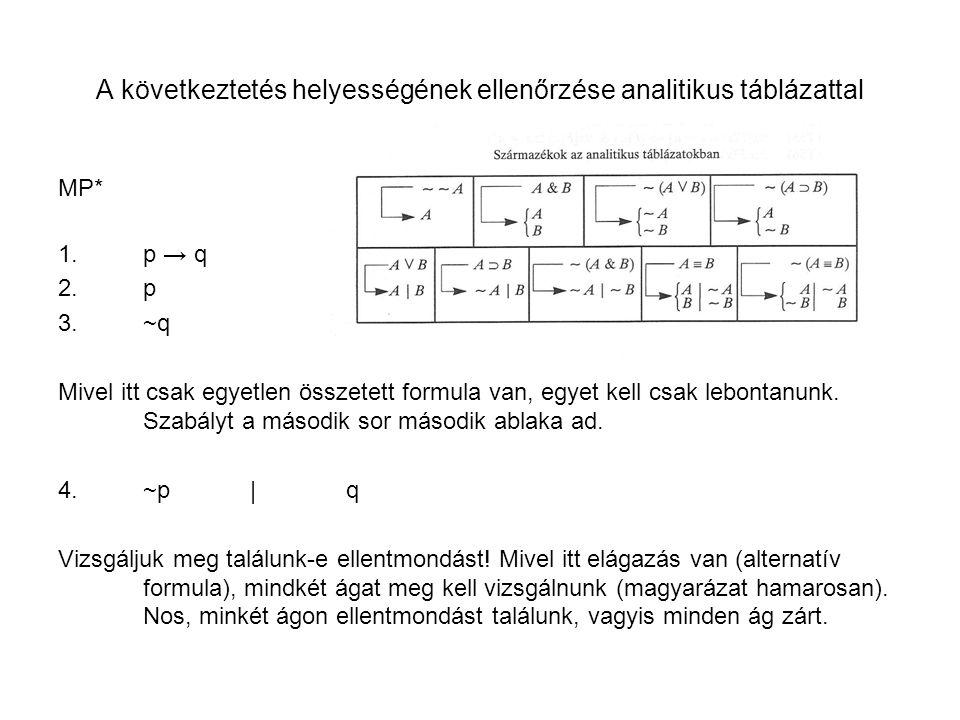 A következtetés helyességének ellenőrzése analitikus táblázattal MP* 1.p → q 2.p 3.~q Mivel itt csak egyetlen összetett formula van, egyet kell csak l