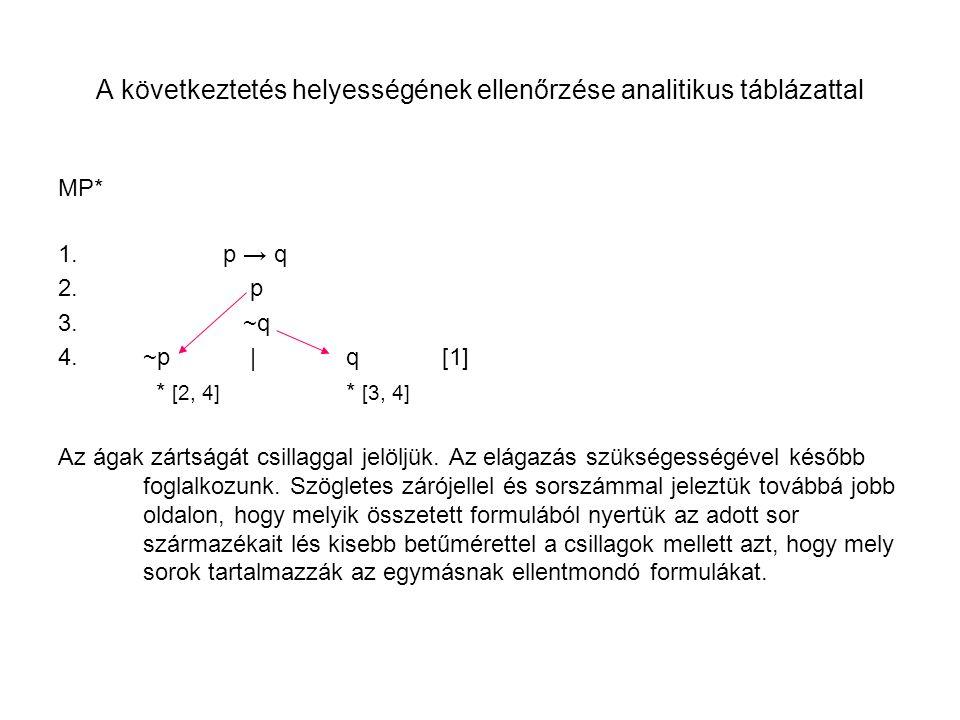 A következtetés helyességének ellenőrzése analitikus táblázattal MP* 1. p → q 2. p 3. ~q 4. ~p|q[1] * [2, 4] * [3, 4] Az ágak zártságát csillaggal jel