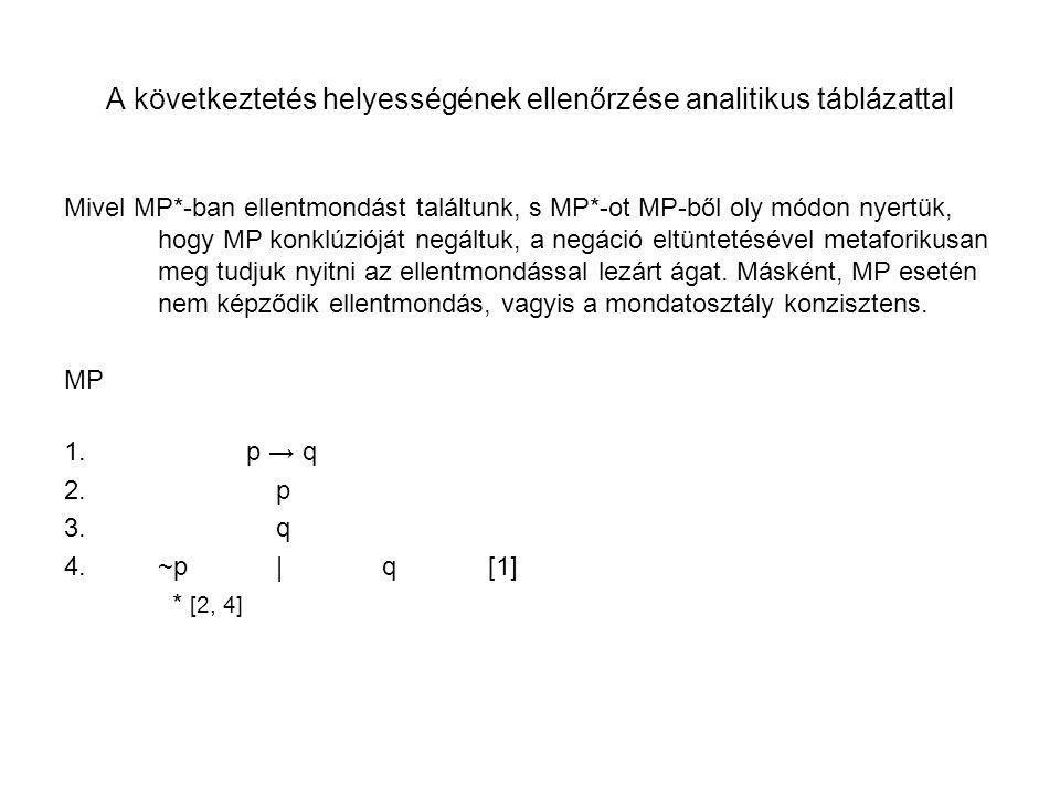 A következtetés helyességének ellenőrzése analitikus táblázattal Mivel MP*-ban ellentmondást találtunk, s MP*-ot MP-ből oly módon nyertük, hogy MP kon