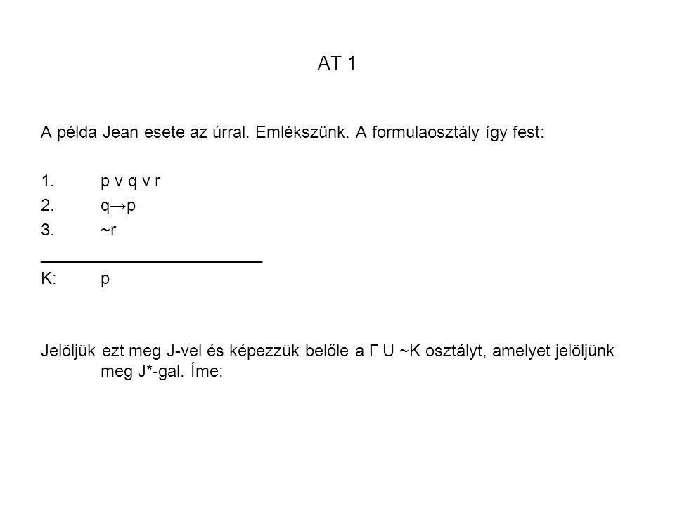 AT 1 A példa Jean esete az úrral. Emlékszünk. A formulaosztály így fest: 1.p v q v r 2.q→p 3.~r ________________________ K: p Jelöljük ezt meg J-vel é