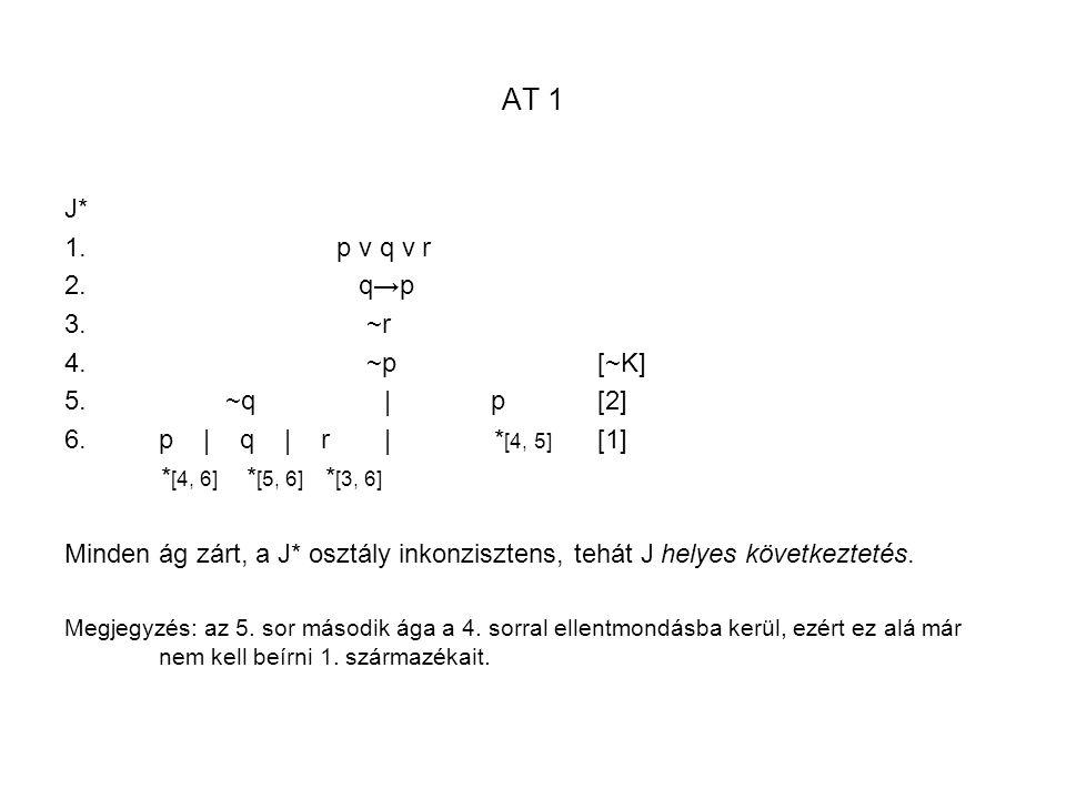 AT 1 J* 1. p v q v r 2. q→p 3. ~r 4. ~p [~K] 5. ~q|p [2] 6.p | q | r| * [4, 5] [1] * [4, 6] * [5, 6] * [3, 6] Minden ág zárt, a J* osztály inkonziszte