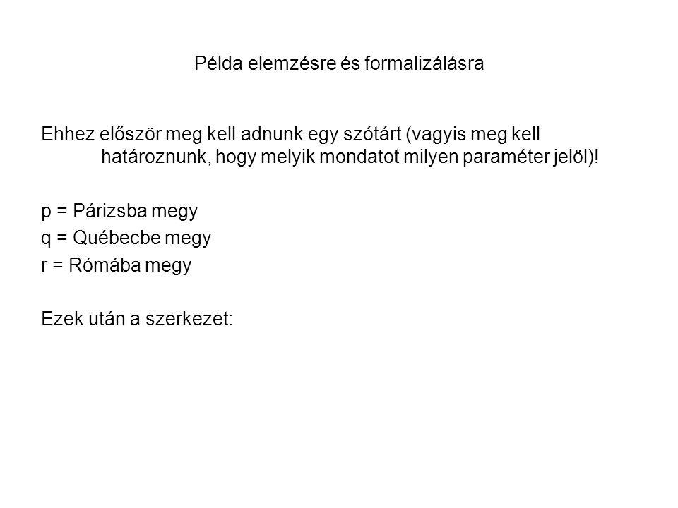 Szemantikai ellenőrzés 4.2 – Logikai jelek Premissza (1): (Ha sötét van, akkor senki sincs otthon) vagy alszanak.
