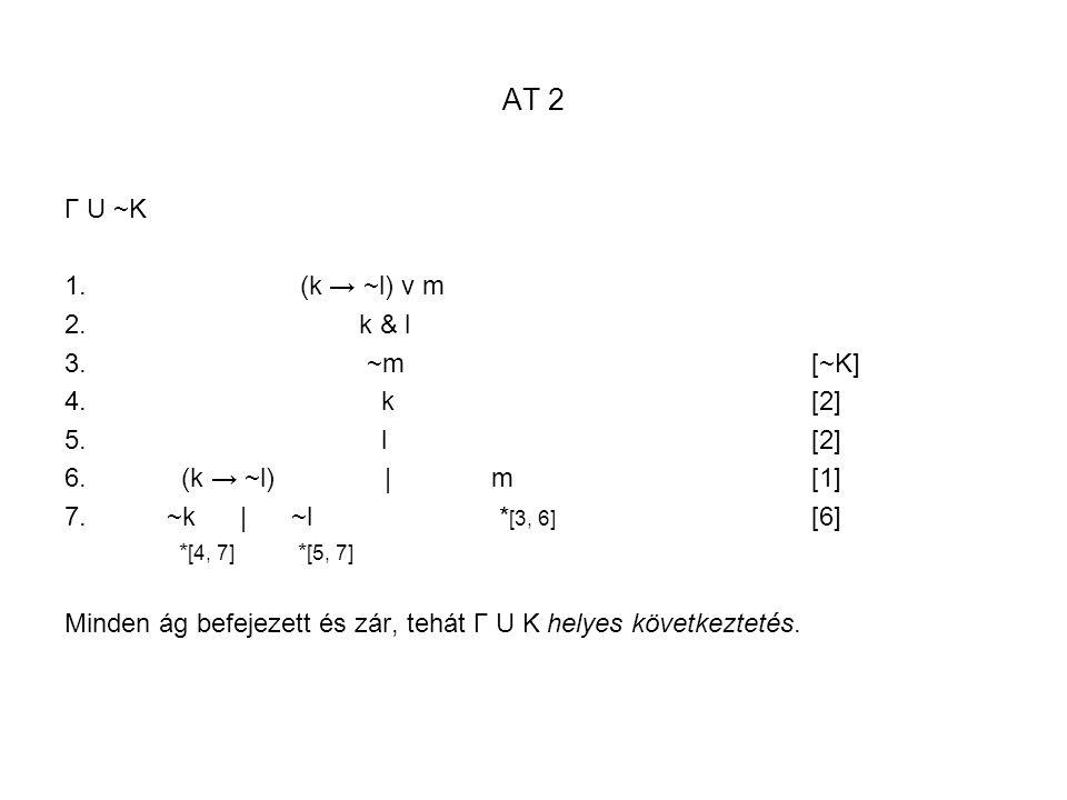 AT 2 Γ U ~K 1. (k → ~l) v m 2. k & l 3. ~m [~K] 4. k [2] 5. l [2] 6. (k → ~l) | m[1] 7. ~k | ~l * [3, 6] [6] * [4, 7] * [5, 7] Minden ág befejezett és