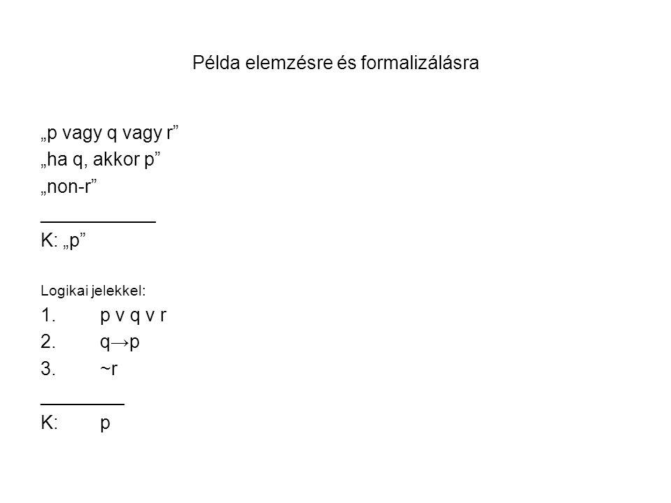 "Példa elemzésre és formalizálásra ""p vagy q vagy r"" ""ha q, akkor p"" ""non-r"" ___________ K: ""p"" Logikai jelekkel: 1.p v q v r 2.q→p 3.~r ________ K:p"