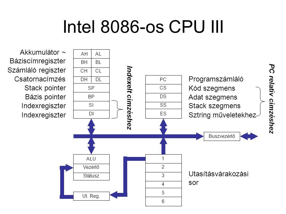 Intel 8086-os CPU III ALU Vezérlő Státusz AH AL BH BL CH CL DH DL SP BP SI DI PC CS DS SS ES Ut. Reg. 123456123456 Buszvezérlő Utasításvárakozási sor