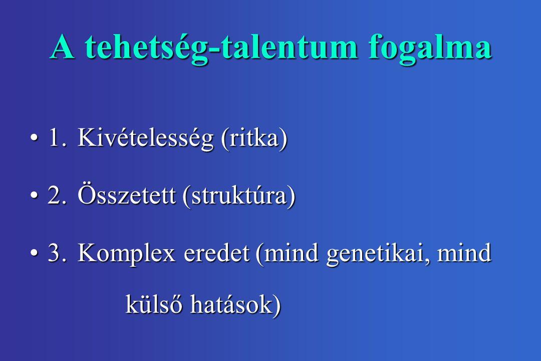 A tehetség-talentum fogalma 1.Kivételesség (ritka)1.Kivételesség (ritka) 2.Összetett (struktúra)2.Összetett (struktúra) 3.Komplex eredet (mind genetik