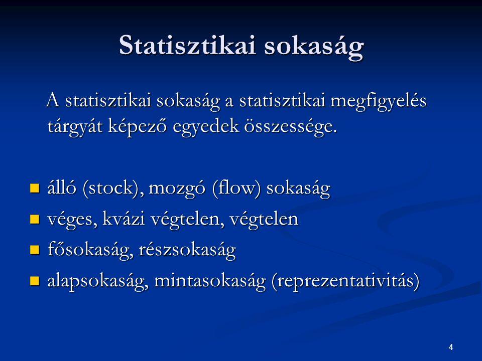 15 Statisztikai sorok A statisztikai sor a statisztikai sokaság valamely ismérv szerinti felsorolása.