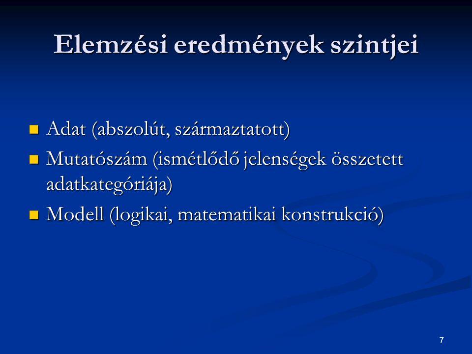 18 Minőségi sor Az öngyilkosságok száma családi állapot szerint Magyarországon 2003-ban Családi állapot Gyakori ság (fő) Nőtlen, hajadon 583 Házas1206 Elvált482 Özvegy530 Ismeretlen- Összesen2 801 Forrás: Magyar Statisztikai Évkönyv KSH 2004