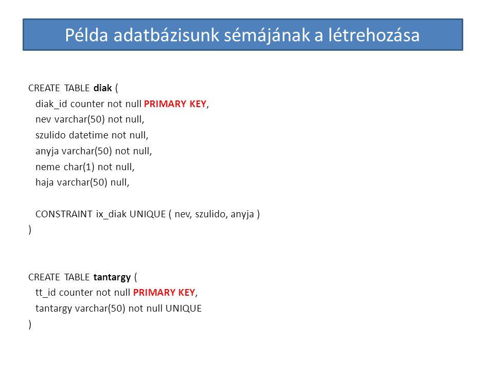 Példa adatbázisunk sémájának a létrehozása CREATE TABLE diak ( diak_id counter not null PRIMARY KEY, nev varchar(50) not null, szulido datetime not nu