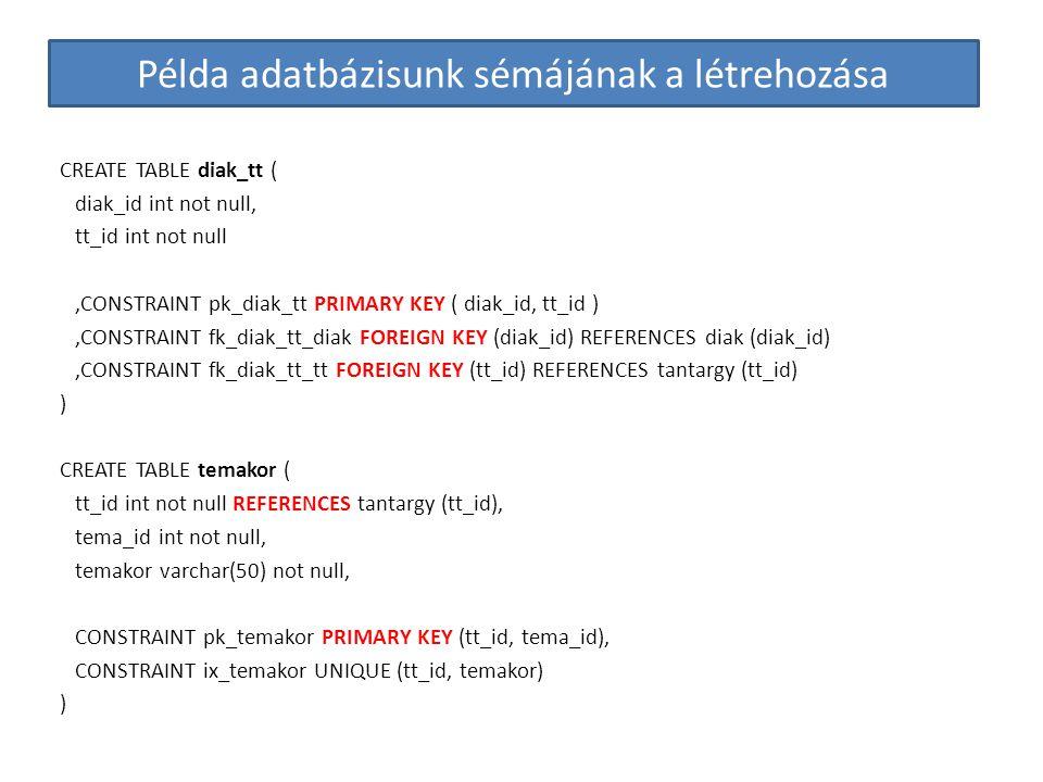 Példa adatbázisunk sémájának a létrehozása CREATE TABLE diak_tt ( diak_id int not null, tt_id int not null,CONSTRAINT pk_diak_tt PRIMARY KEY ( diak_id