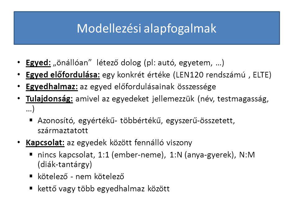 """Modellezési alapfogalmak Egyed: """"önállóan"""" létező dolog (pl: autó, egyetem, …) Egyed előfordulása: egy konkrét értéke (LEN120 rendszámú, ELTE) Egyedha"""