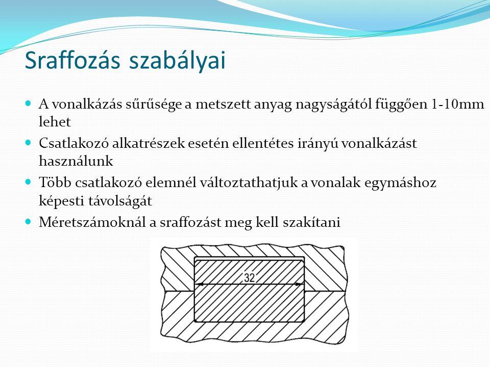 Sraffozás szabályai A vonalkázás sűrűsége a metszett anyag nagyságától függően 1-10 mm lehet Csatlakozó alkatrészek esetén ellentétes irányú vonalkázást használunk Több csatlakozó elemnél változtathatjuk a vonalak egymáshoz képesti távolságát Méretszámoknál a sraffozást meg kell szakítani