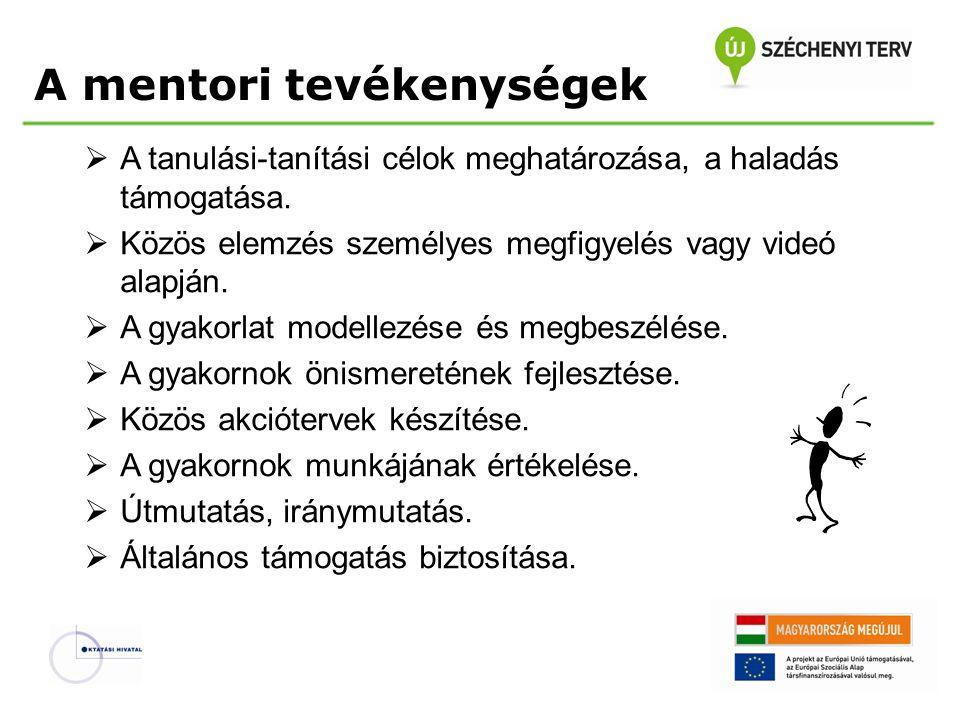 A mentori tevékenységek  A tanulási-tanítási célok meghatározása, a haladás támogatása.  Közös elemzés személyes megfigyelés vagy videó alapján.  A