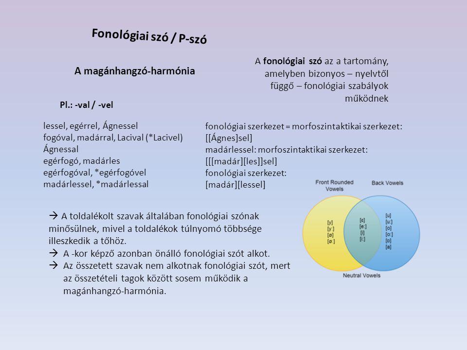 Fonológiai szó / P-szó A fonológiai szó az a tartomány, amelyben bizonyos – nyelvtől függő – fonológiai szabályok működnek A magánhangzó-harmónia lessel, egérrel, Ágnessel fogóval, madárral, Lacival (*Lacivel) Ágnessal egérfogó, madárles egérfogóval, *egérfogóvel madárlessel, *madárlessal fonológiai szerkezet = morfoszintaktikai szerkezet: [[Ágnes]sel] madárlessel: morfoszintaktikai szerkezet: [[[madár][les]]sel] fonológiai szerkezet: [madár][lessel]  A toldalékolt szavak általában fonológiai szónak minősülnek, mivel a toldalékok túlnyomó többsége illeszkedik a tőhöz.