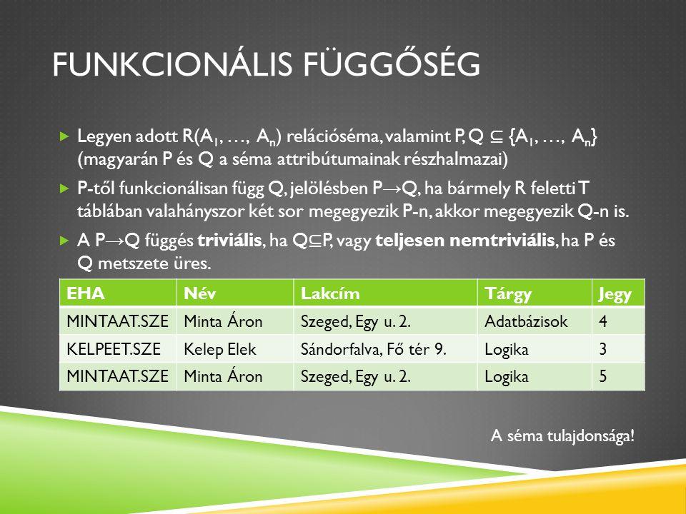 FUNKCIONÁLIS FÜGGŐSÉG  Legyen adott R(A 1, …, A n ) relációséma, valamint P, Q ⊆ {A 1, …, A n } (magyarán P és Q a séma attribútumainak részhalmazai)