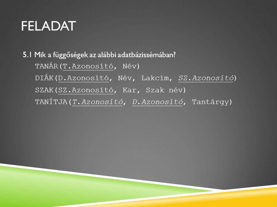 FELADAT 5.1 Mik a függőségek az alábbi adatbázissémában? TANÁR(T.Azonosító, Név) DIÁK(D.Azonosító, Név, Lakcím, SZ.Azonosító) SZAK(SZ.Azonosító, Kar,