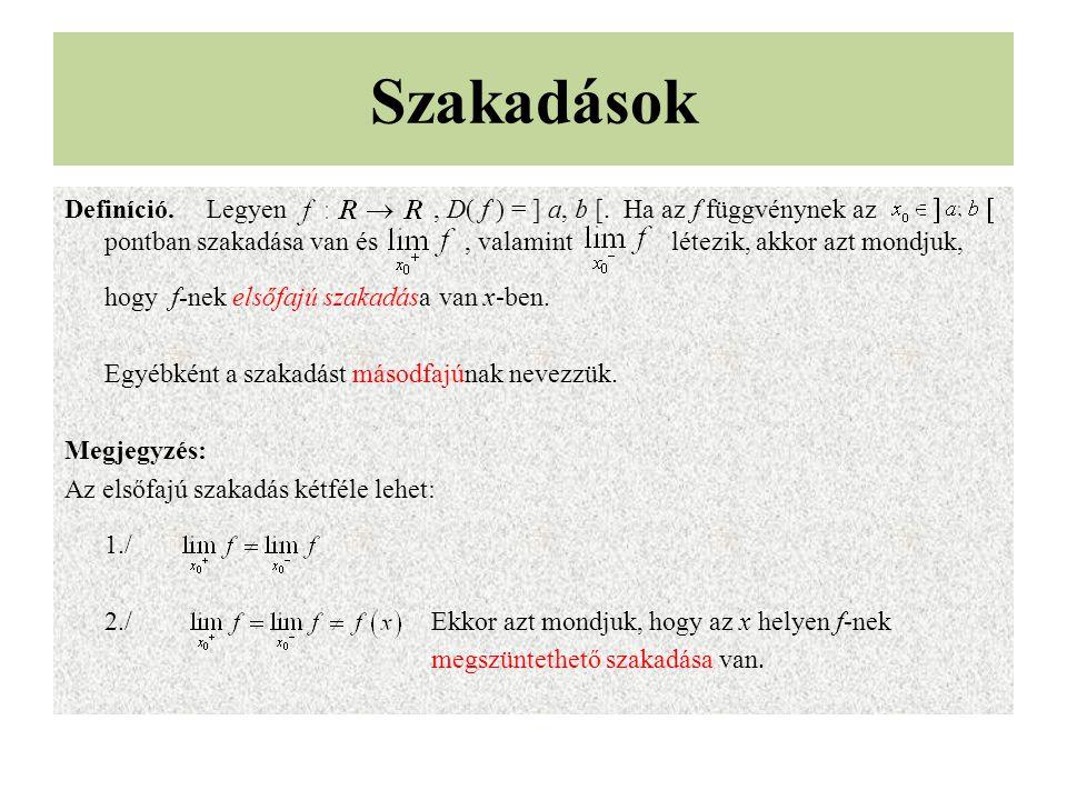 Szakadások Definíció.Legyen, D( f ) = ] a, b [.