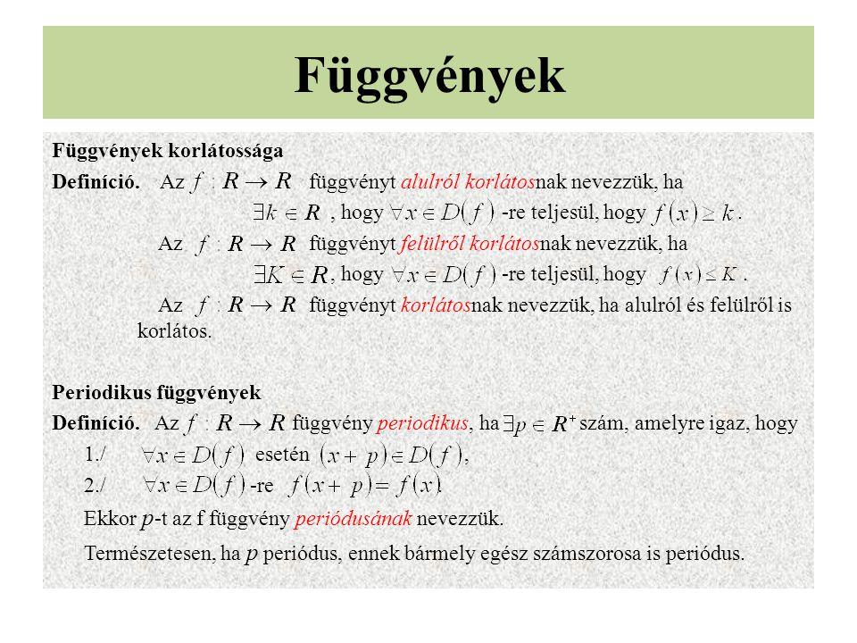 Függvények korlátossága Definíció.
