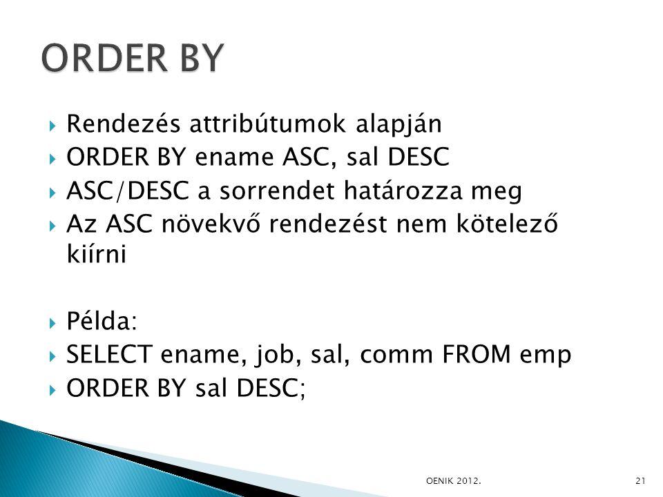  Rendezés attribútumok alapján  ORDER BY ename ASC, sal DESC  ASC/DESC a sorrendet határozza meg  Az ASC növekvő rendezést nem kötelező kiírni  Példa:  SELECT ename, job, sal, comm FROM emp  ORDER BY sal DESC; OENIK 2012.21