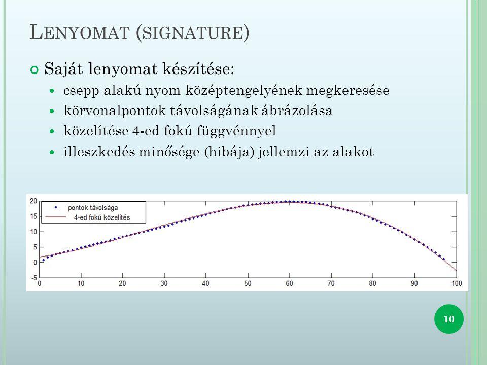 L ENYOMAT ( SIGNATURE ) Saját lenyomat készítése: csepp alakú nyom középtengelyének megkeresése körvonalpontok távolságának ábrázolása közelítése 4-ed fokú függvénnyel illeszkedés minősége (hibája) jellemzi az alakot 10