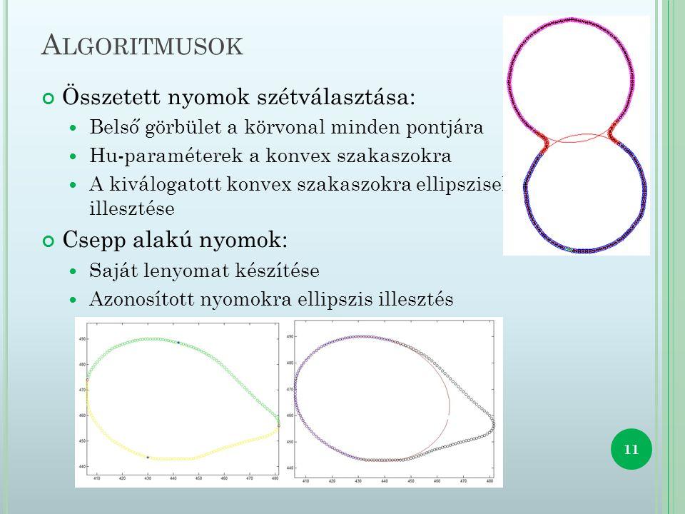 A LGORITMUSOK Összetett nyomok szétválasztása: Belső görbület a körvonal minden pontjára Hu-paraméterek a konvex szakaszokra A kiválogatott konvex szakaszokra ellipszisek illesztése Csepp alakú nyomok: Saját lenyomat készítése Azonosított nyomokra ellipszis illesztés 11