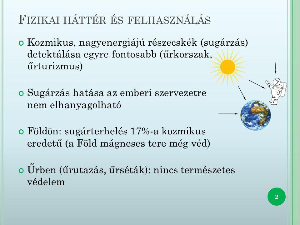 F IZIKAI HÁTTÉR ÉS FELHASZNÁLÁS Kozmikus, nagyenergiájú részecskék (sugárzás) detektálása egyre fontosabb (űrkorszak, űrturizmus) Sugárzás hatása az emberi szervezetre nem elhanyagolható Földön: sugárterhelés 17%-a kozmikus eredetű (a Föld mágneses tere még véd) Űrben (űrutazás, űrséták): nincs természetes védelem 2