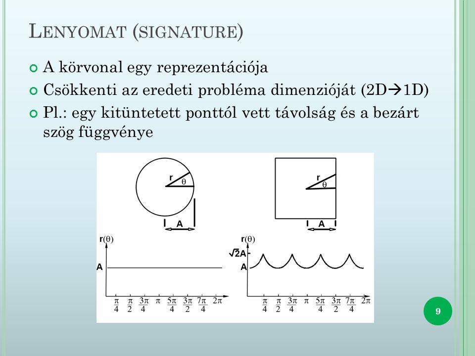 L ENYOMAT ( SIGNATURE ) A körvonal egy reprezentációja Csökkenti az eredeti probléma dimenzióját (2D  1D) Pl.: egy kitüntetett ponttól vett távolság és a bezárt szög függvénye 9