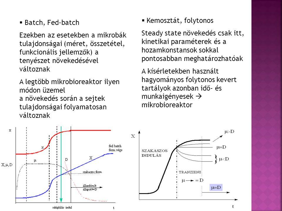 12  Batch, Fed-batch Ezekben az esetekben a mikrobák tulajdonságai (méret, összetétel, funkcionális jellemzők) a tenyészet növekedésével változnak A legtöbb mikrobioreaktor ilyen módon üzemel a növekedés során a sejtek tulajdonságai folyamatosan változnak  Kemosztát, folytonos Steady state növekedés csak itt, kinetikai paraméterek és a hozamkonstansok sokkal pontosabban meghatározhatóak A kísérletekben használt hagyományos folytonos kevert tartályok azonban idő- és munkaigényesek  mikrobioreaktor