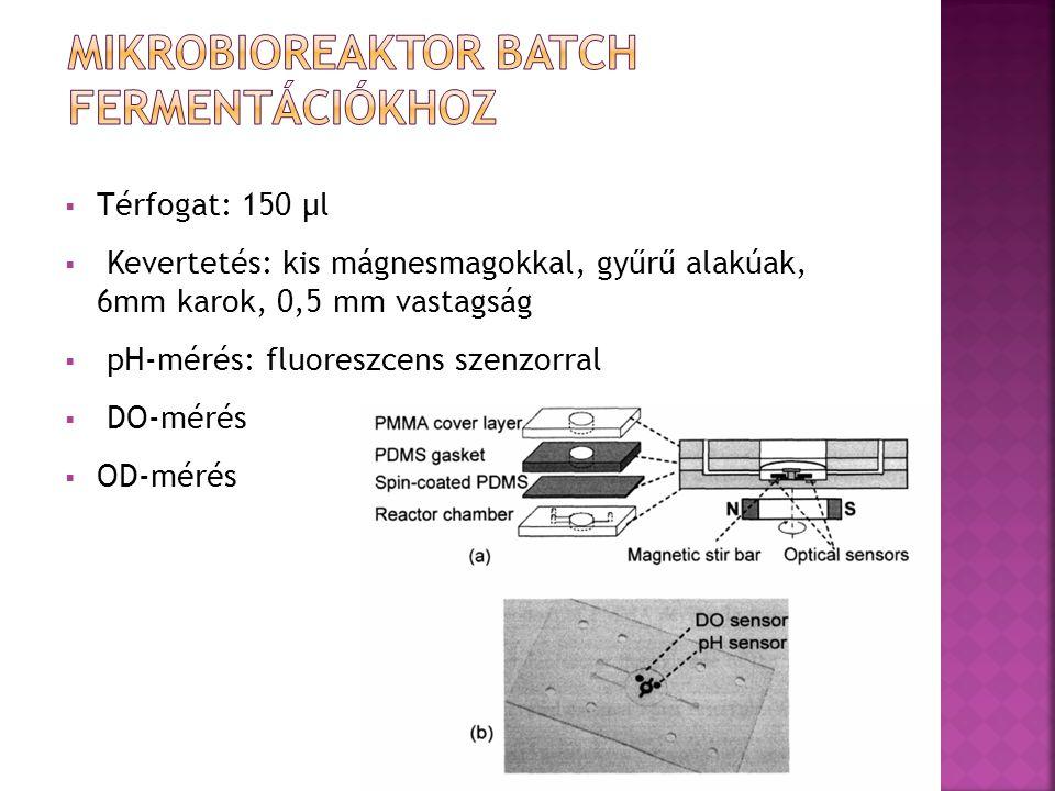  Térfogat: 150 μl  Kevertetés: kis mágnesmagokkal, gyűrű alakúak, 6mm karok, 0,5 mm vastagság  pH-mérés: fluoreszcens szenzorral  DO-mérés  OD-mérés