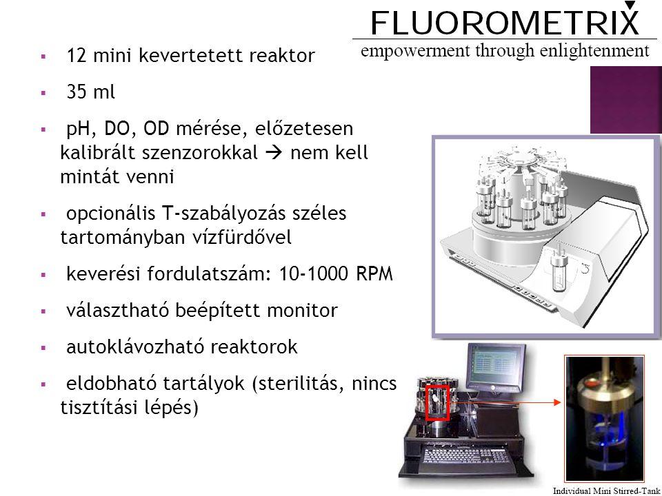  12 mini kevertetett reaktor  35 ml  pH, DO, OD mérése, előzetesen kalibrált szenzorokkal  nem kell mintát venni  opcionális T-szabályozás széles tartományban vízfürdővel  keverési fordulatszám: 10-1000 RPM  választható beépített monitor  autoklávozható reaktorok  eldobható tartályok (sterilitás, nincs tisztítási lépés)