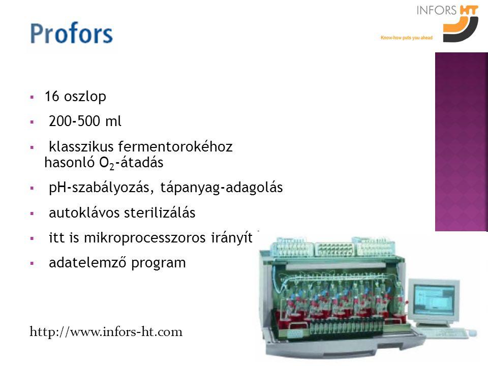  16 oszlop  200-500 ml  klasszikus fermentorokéhoz hasonló O 2 -átadás  pH-szabályozás, tápanyag-adagolás  autoklávos sterilizálás  itt is mikroprocesszoros irányítás  adatelemző program http://www.infors-ht.com