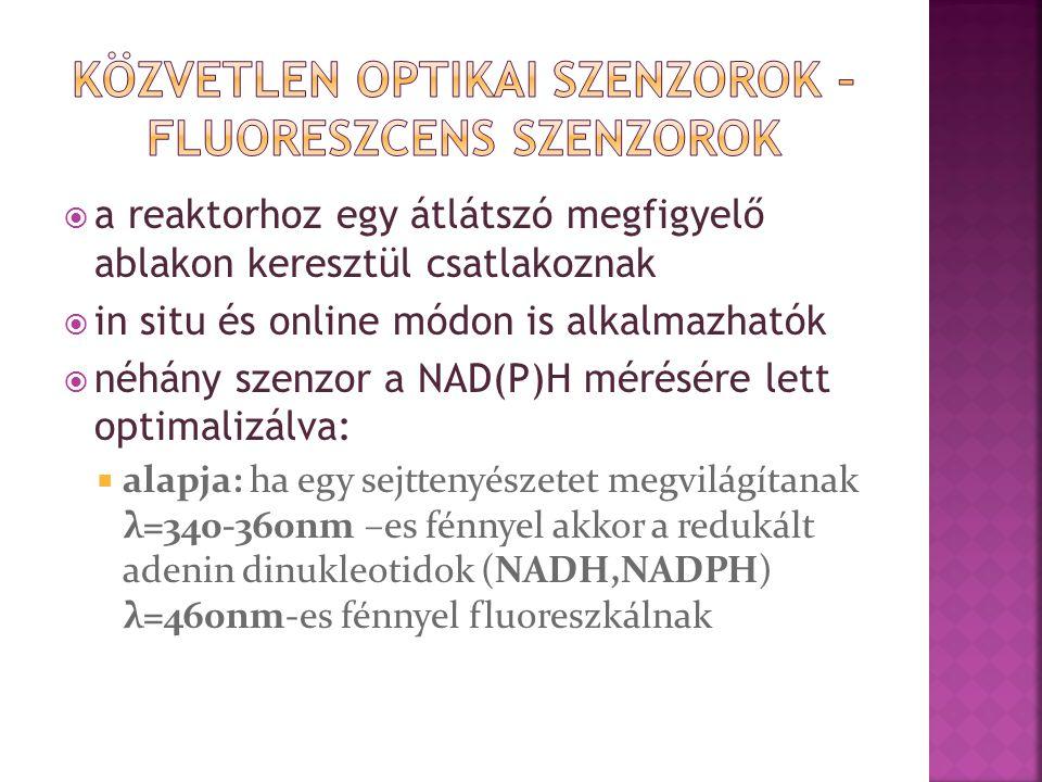  a reaktorhoz egy átlátszó megfigyelő ablakon keresztül csatlakoznak  in situ és online módon is alkalmazhatók  néhány szenzor a NAD(P)H mérésére lett optimalizálva:  alapja: ha egy sejttenyészetet megvilágítanak λ=340-360nm –es fénnyel akkor a redukált adenin dinukleotidok (NADH,NADPH) λ=460nm-es fénnyel fluoreszkálnak