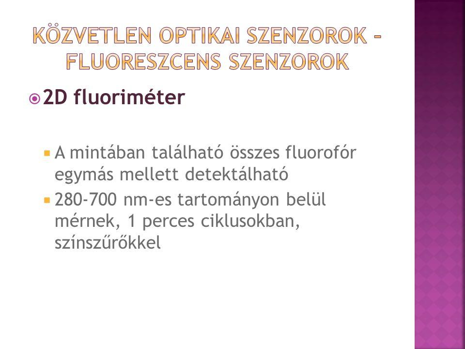  2D fluoriméter  A mintában található összes fluorofór egymás mellett detektálható  280-700 nm-es tartományon belül mérnek, 1 perces ciklusokban, színszűrőkkel