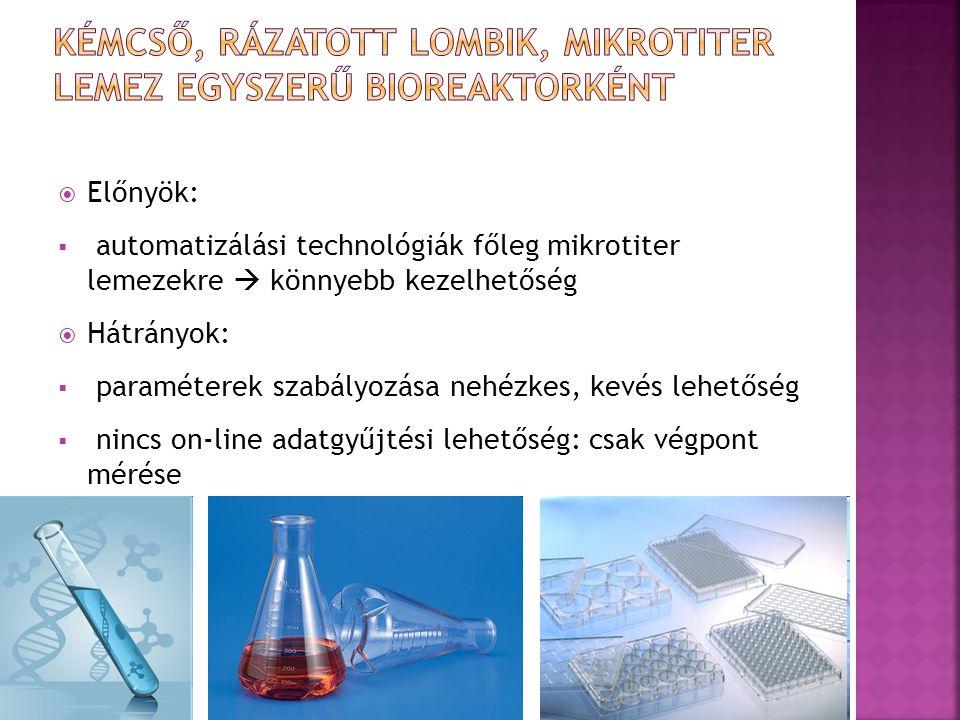  Microbioreactors for bioprocess development, Zhang, Z.; Massachusetts Institute of Technology, 2006.