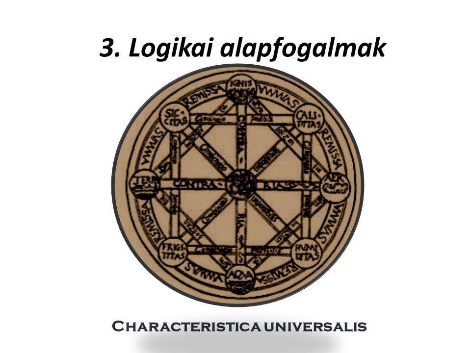 A logikai szerkezet Nyelvtani mondat  Logikai mondat (explicit és egyértelmű információk) Grammatika  Logikai grammatika (a felépítés szabályai) A logikai mondatok alkatrészei: – Logikai alkatrészek (logikai jelek/konstansok) – Nem-logikai alkatrészek (betűjelek) = paraméterek