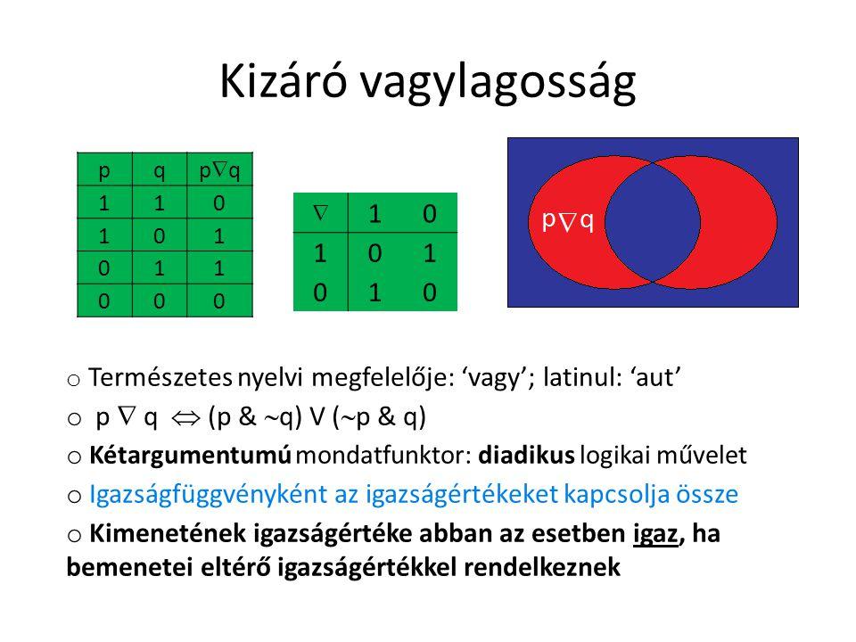 Kizáró vagylagosság pq pqpq 110 101 011 000  10 101 010 o Természetes nyelvi megfelelője: 'vagy'; latinul: 'aut' o p  q  (p &  q) V (  p & q) o Kétargumentumú mondatfunktor: diadikus logikai művelet o Igazságfüggvényként az igazságértékeket kapcsolja össze o Kimenetének igazságértéke abban az esetben igaz, ha bemenetei eltérő igazságértékkel rendelkeznek