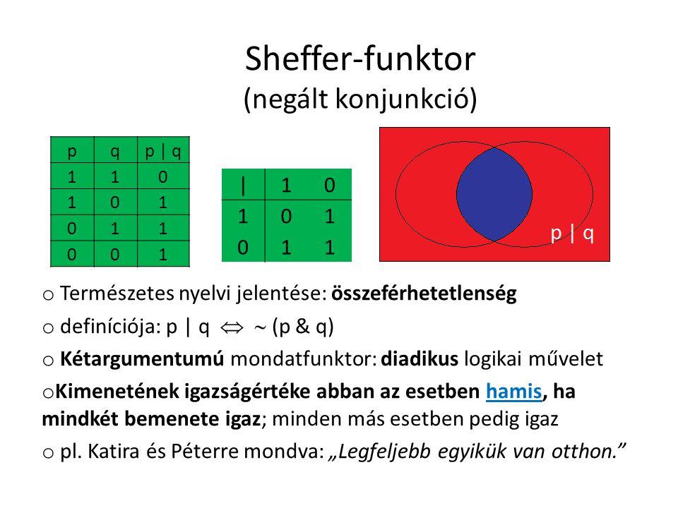 Sheffer-funktor (negált konjunkció) pqp | q 110 101 011 001 |10 101 011 o Természetes nyelvi jelentése: összeférhetetlenség o definíciója: p | q   (p & q) o Kétargumentumú mondatfunktor: diadikus logikai művelet o Kimenetének igazságértéke abban az esetben hamis, ha mindkét bemenete igaz; minden más esetben pedig igaz o pl.