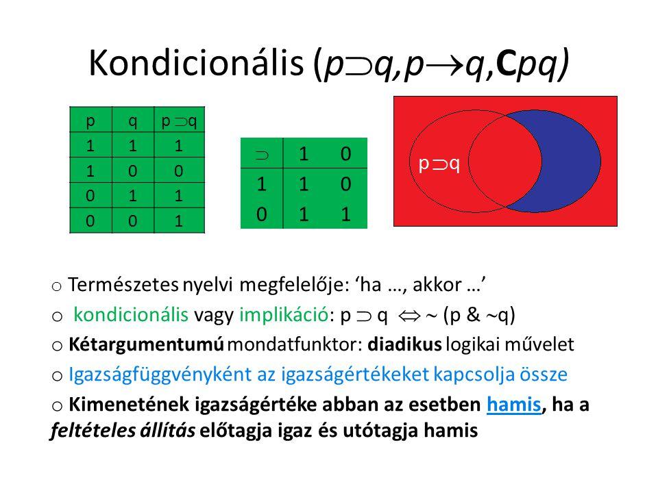 Kondicionális (p  q,p  q,Cpq)  10 110 011 o Természetes nyelvi megfelelője: 'ha …, akkor …' o kondicionális vagy implikáció: p  q   (p &  q) o Kétargumentumú mondatfunktor: diadikus logikai művelet o Igazságfüggvényként az igazságértékeket kapcsolja össze o Kimenetének igazságértéke abban az esetben hamis, ha a feltételes állítás előtagja igaz és utótagja hamis pq p  q 111 100 011 001