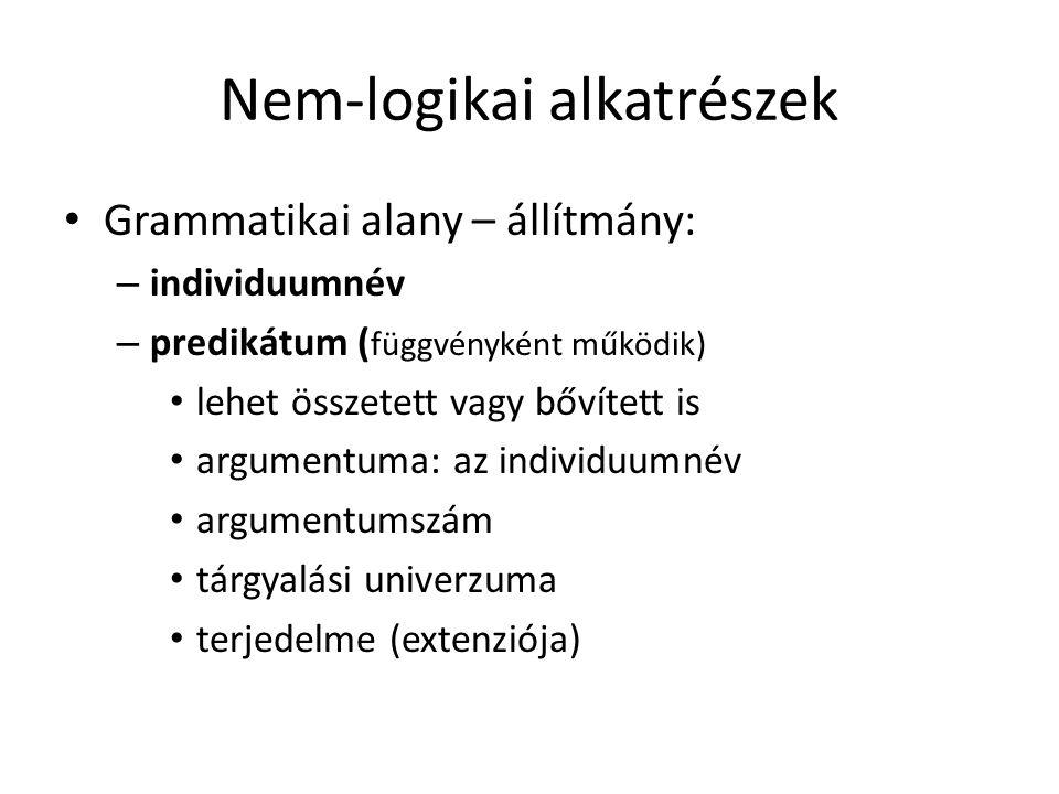 Logikai törvények Kizáró értelmű vagylagosság levezethetősége: (T24) (p  q)  (p &  q) V (  p & q) (T25) (p  q)   p  q, (p  q)  p   q pq p  qp  qp  qp  q pp q p  qp  q 1101010 1010001 0110111 0001100