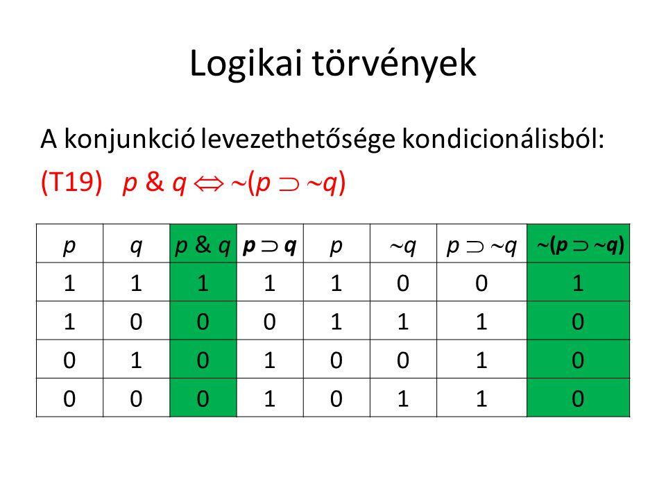 Logikai törvények A konjunkció levezethetősége kondicionálisból: (T19) p & q   (p   q) pqp & q p  qp  q p qqp  qp  q (p  q) (p  q) 11111001 10001110 01010010 00010110