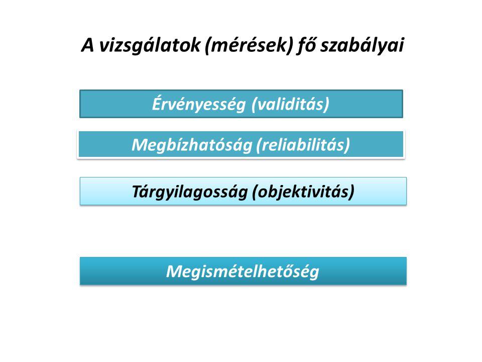 Érvényesség (validitás) Megbízhatóság (reliabilitás) Megismételhetőség A vizsgálatok (mérések) fő szabályai Tárgyilagosság (objektivitás)