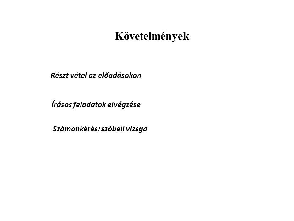 Témakörök - tematika 1.Bevezetés Az erőnlét fogalma.