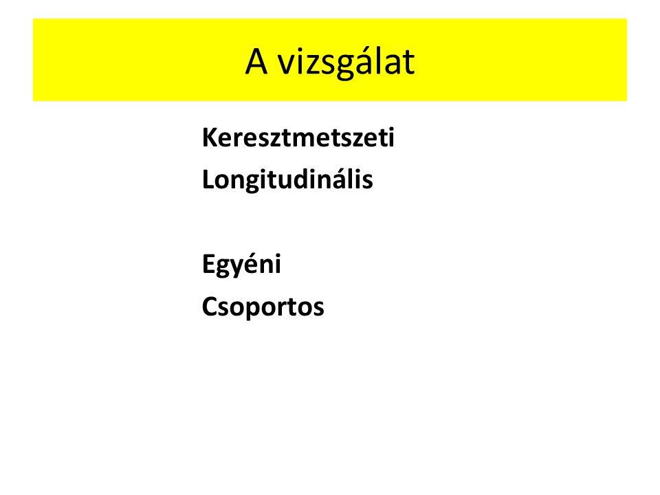 A vizsgálat Keresztmetszeti Longitudinális Egyéni Csoportos
