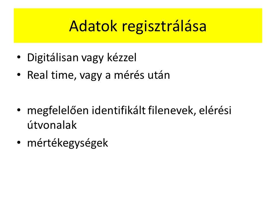 Adatok regisztrálása Digitálisan vagy kézzel Real time, vagy a mérés után megfelelően identifikált filenevek, elérési útvonalak mértékegységek